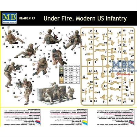 Under Fire - Modern US Infantry  1/35