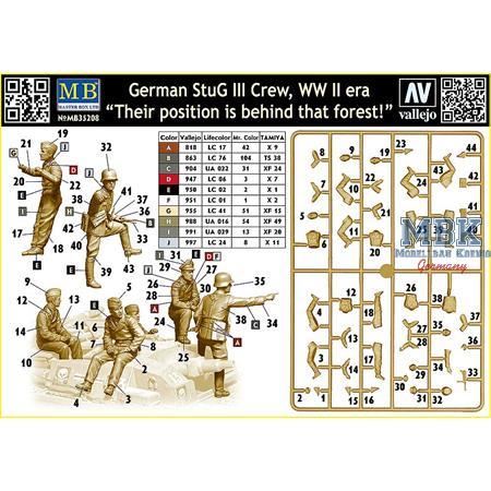 German StuG III Crew - Their Position is behind th