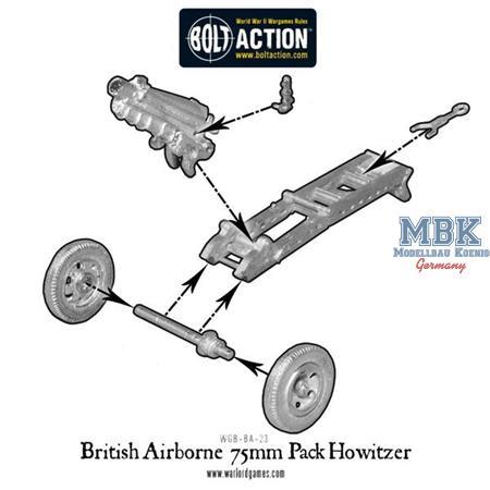 Bolt Action: British Airborne 75mm Pack Howitzer